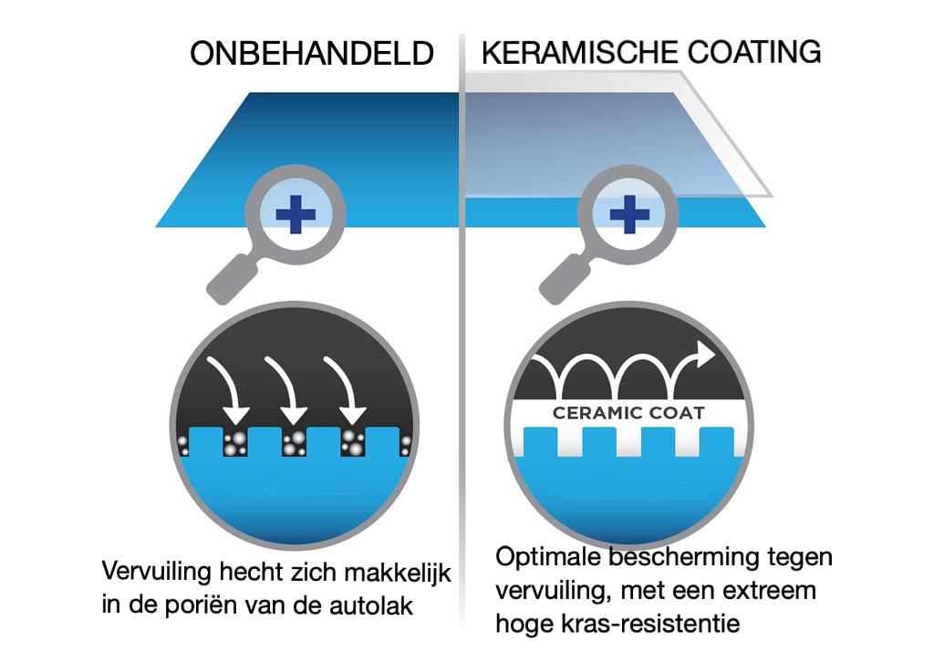 keramische-coating-ccc